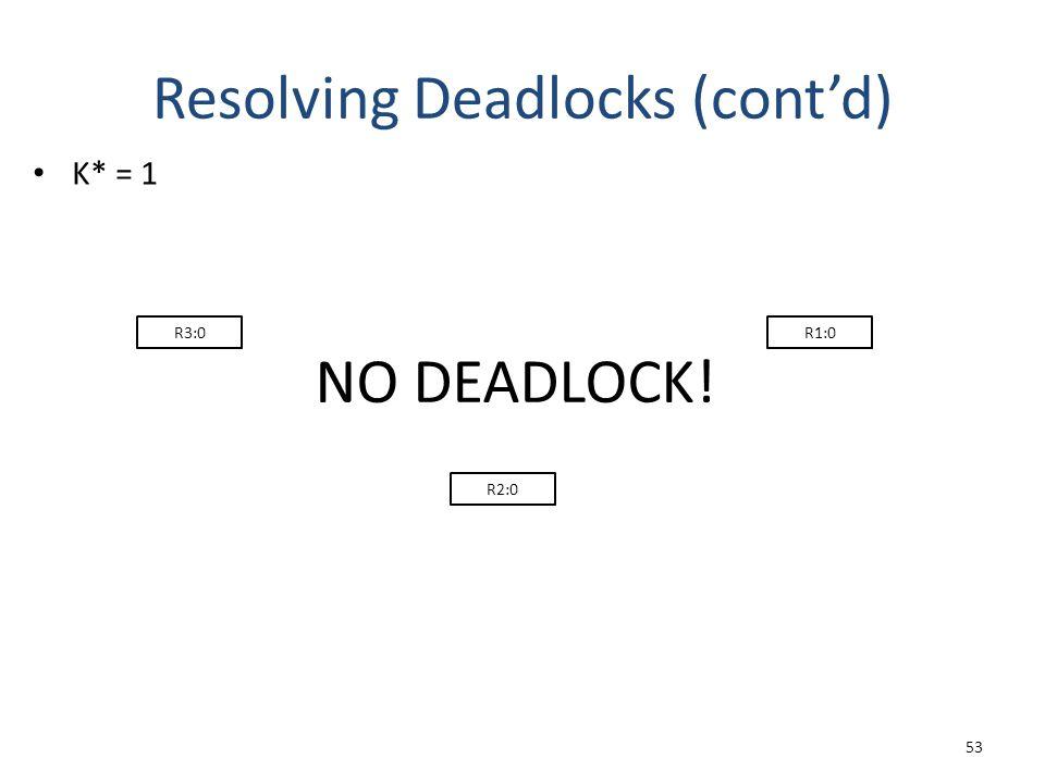 Resolving Deadlocks (cont'd) 53 K* = 1 R3:0 R1:0 R2:0 NO DEADLOCK!