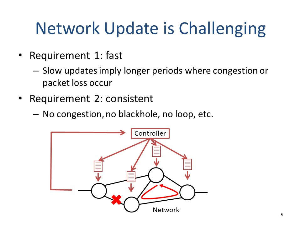 Network Update is Challenging Requirement 1: fast – Slow updates imply longer periods where congestion or packet loss occur Requirement 2: consistent – No congestion, no blackhole, no loop, etc.