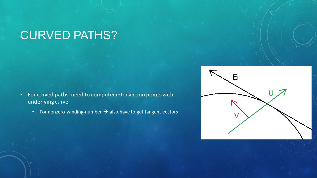 CURVED PATHS? For curved paths, need to computer intersection points with underlying curve For nonzero winding-number  also have to get tangent vecto