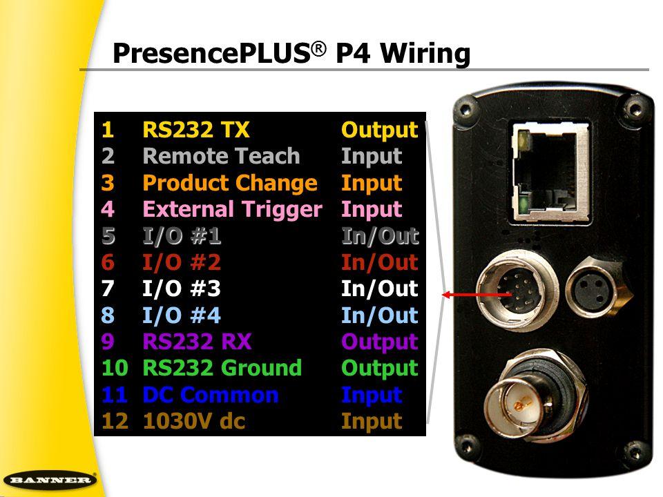 PresencePLUS ® P4 Wiring 1 2 3 45 6 7 8 9 10 11 12 RS232 TXOutput Remote TeachInput Product ChangeInput External TriggerInput I/O #1In/Out I/O #2In/O