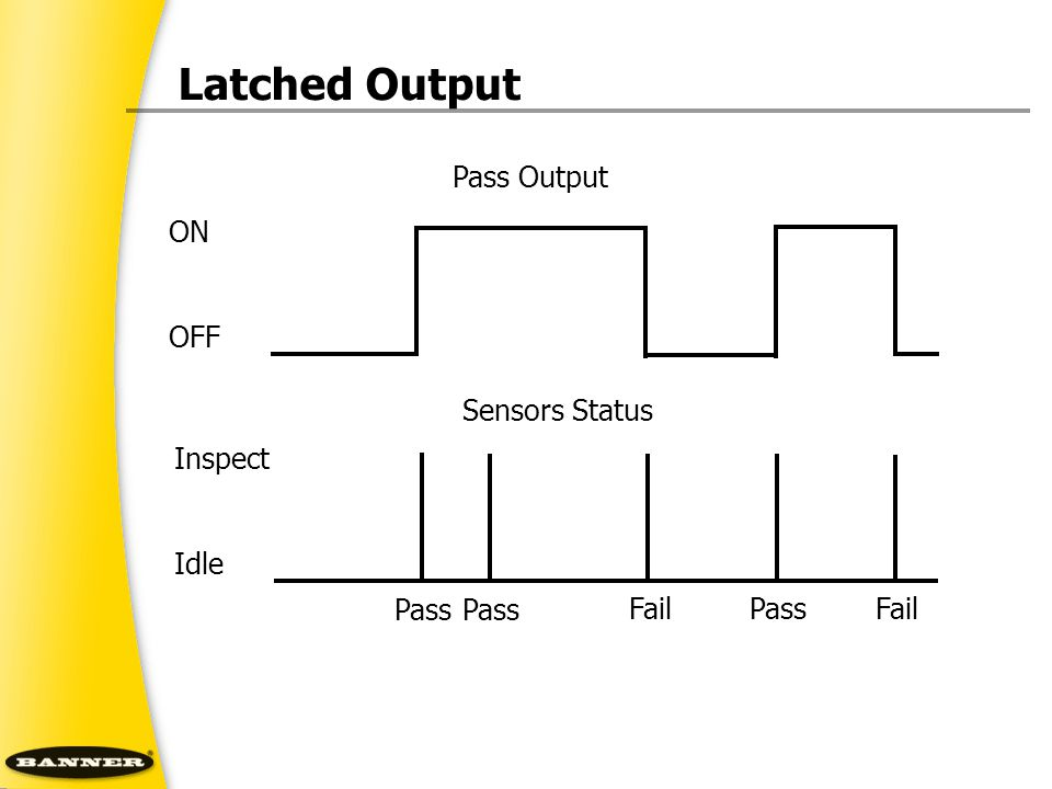 Latched Output ON OFF Pass Output Inspect Idle Sensors Status Pass Fail Pass Fail
