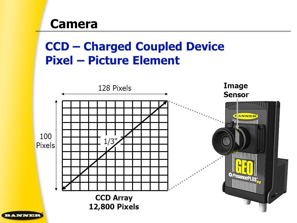 Camera CCD – Charged Coupled Device Pixel – Picture Element CCD Array 12,800 Pixels 128 Pixels 100 Pixels 1/3