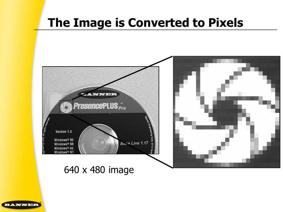 The Image is Converted to Pixels 640 x 480 image