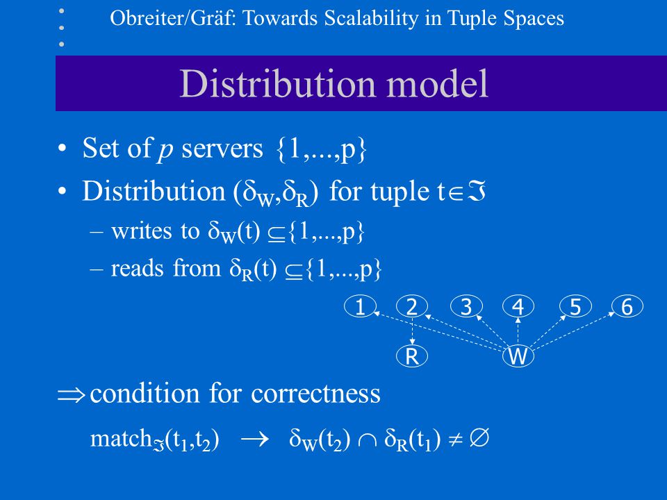 Obreiter/Gräf: Towards Scalability in Tuple Spaces Distribution model Set of p servers {1,...,p} Distribution (  W,  R ) for tuple t  –writes to  W (t)  {1,...,p} –reads from  R (t)  {1,...,p}  condition for correctness match  (t 1,t 2 )   W (t 2 )   R (t 1 )   123456 RW
