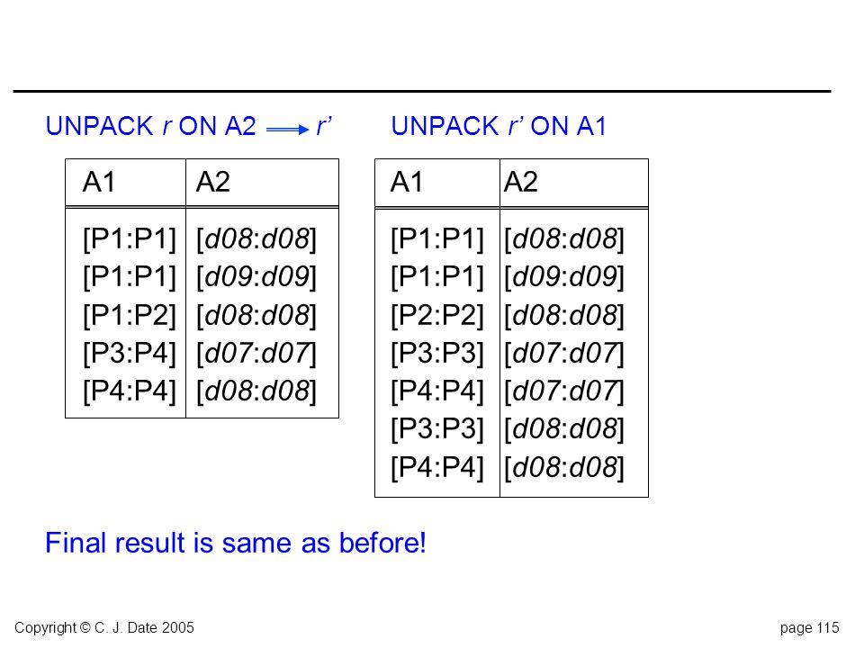 Copyright © C. J. Date 2005page 115 UNPACK r ON A2 r'UNPACK r' ON A1 A1A2A1A2 [P1:P1][d08:d08][P1:P1][d08:d08] [P1:P1][d09:d09][P1:P1][d09:d09] [P1:P2