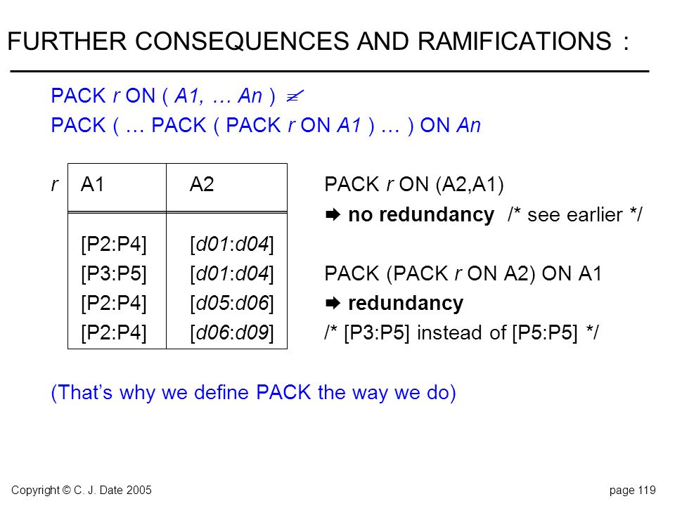 Copyright © C. J. Date 2005page 119 FURTHER CONSEQUENCES AND RAMIFICATIONS : PACK r ON ( A1, … An )  PACK ( … PACK ( PACK r ON A1 ) … ) ON An rA1A2PA