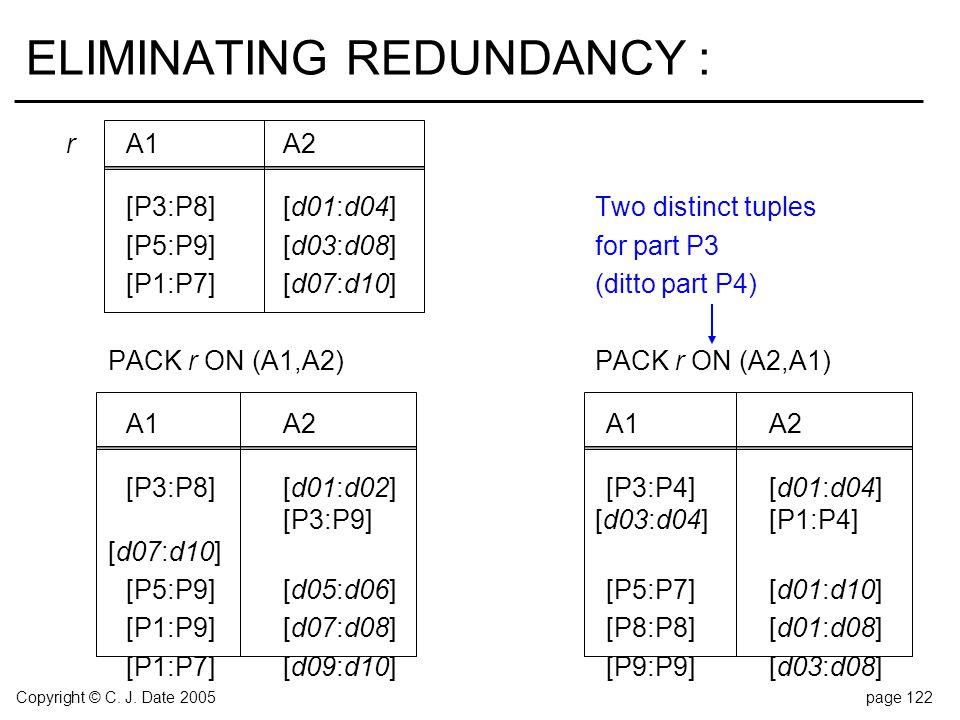 Copyright © C. J. Date 2005page 122 ELIMINATING REDUNDANCY : r A1A2 [P3:P8][d01:d04] Two distinct tuples [P5:P9][d03:d08]for part P3 [P1:P7][d07:d10](