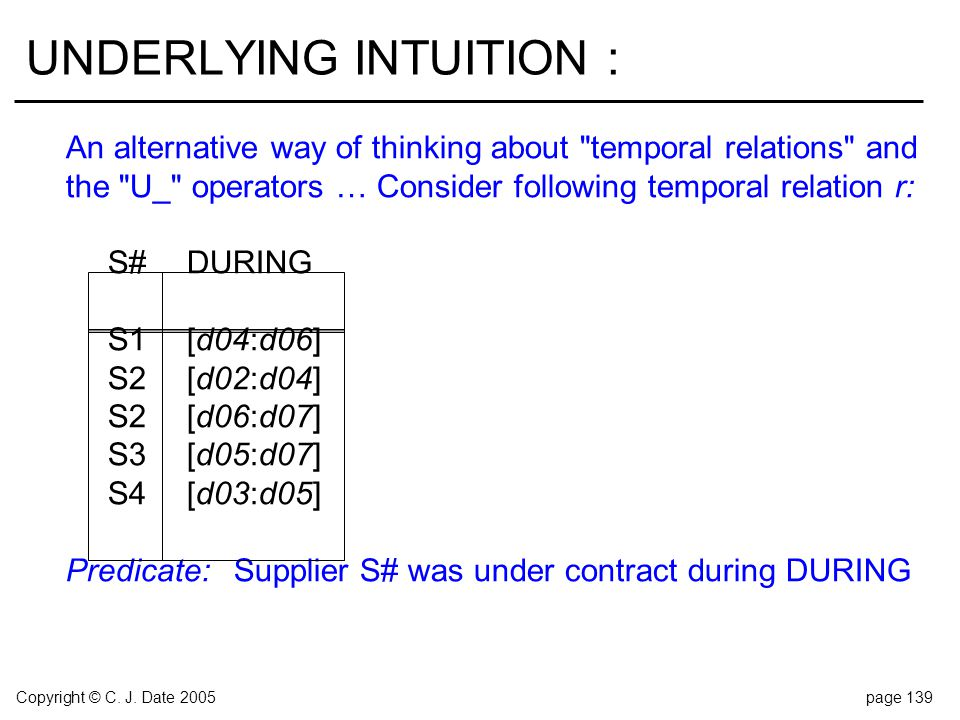 Copyright © C. J. Date 2005page 139 UNDERLYING INTUITION : An alternative way of thinking about