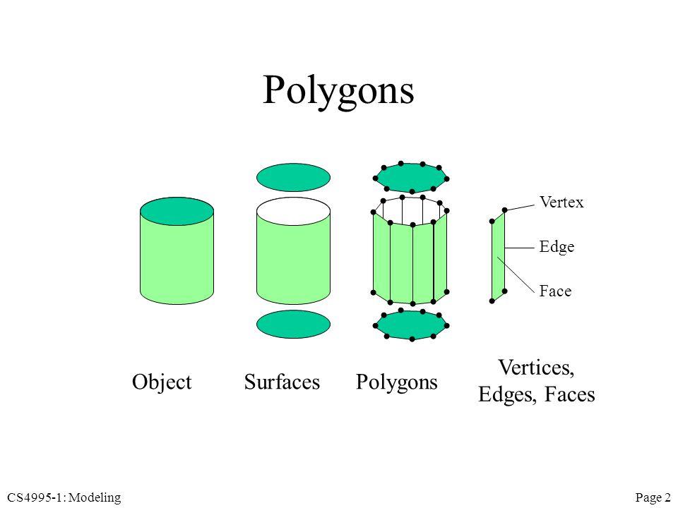 CS4995-1: ModelingPage 3 Polygonal Meshes