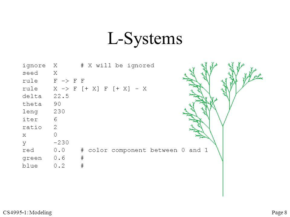 CS4995-1: ModelingPage 9 L-Systems From PRUSINKIEWICZ