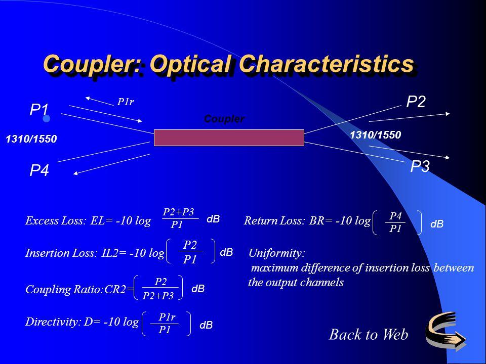 Coupler: Optical Characteristics P1 P4 P2 P3 1310/1550 Insertion Loss: IL2= -10 log P2 P1 Excess Loss: EL= -10 log Coupling Ratio:CR2= Directivity: D= -10 log Return Loss: BR= -10 log Uniformity: maximum difference of insertion loss between the output channels P2+P3 P1 dB P2 P2+P3 dB P1r P1 dB P4 P1 Coupler Back to Web