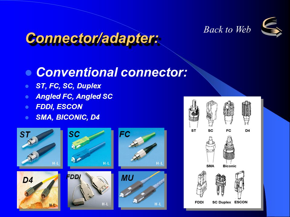 Connector/adapter:Connector/adapter: Conventional connector: ST, FC, SC, Duplex Angled FC, Angled SC FDDI, ESCON SMA, BICONIC, D4 ST SCFC D4 FDDI MU B