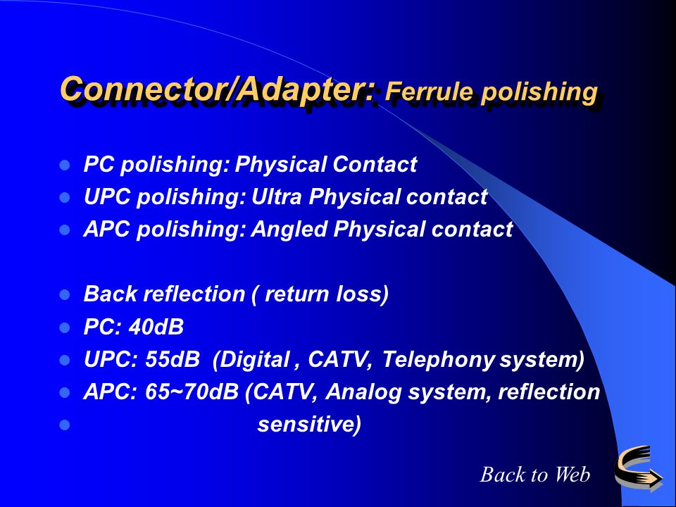 Connector/Adapter: Ferrule polishing PC polishing: Physical Contact UPC polishing: Ultra Physical contact APC polishing: Angled Physical contact Back
