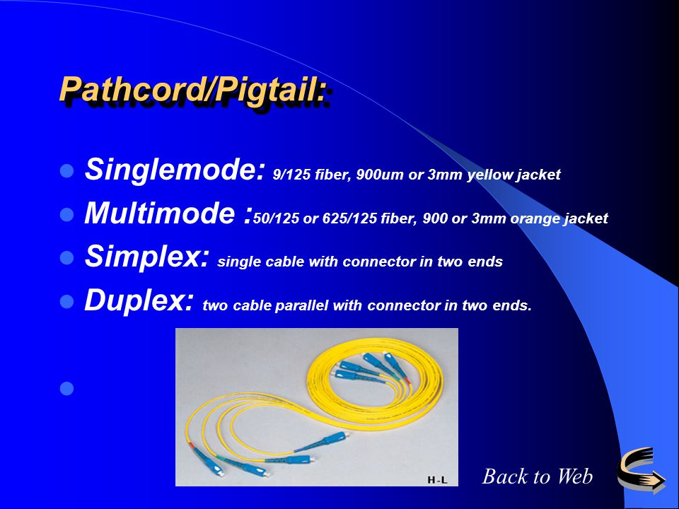 Pathcord/Pigtail:Pathcord/Pigtail: Singlemode: 9/125 fiber, 900um or 3mm yellow jacket Multimode : 50/125 or 625/125 fiber, 900 or 3mm orange jacket Simplex: single cable with connector in two ends Duplex: two cable parallel with connector in two ends.