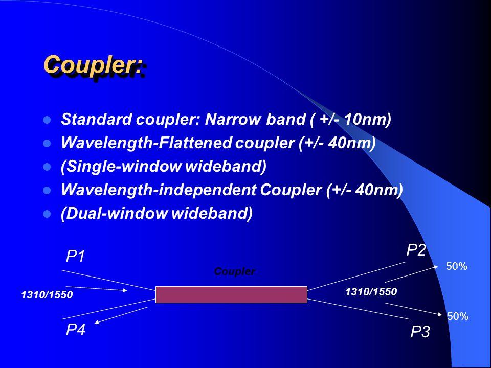 Coupler:Coupler: Standard coupler: Narrow band ( +/- 10nm) Wavelength-Flattened coupler (+/- 40nm) (Single-window wideband) Wavelength-independent Coupler (+/- 40nm) (Dual-window wideband) Coupler P1 P4 P2 P3 1310/1550 50%