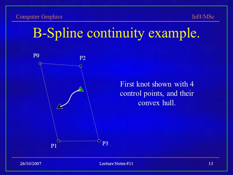 Computer Graphics Inf4/MSc 26/10/2007Lecture Notes #1113 B-Spline continuity example. First knot shown with 4 control points, and their convex hull. P