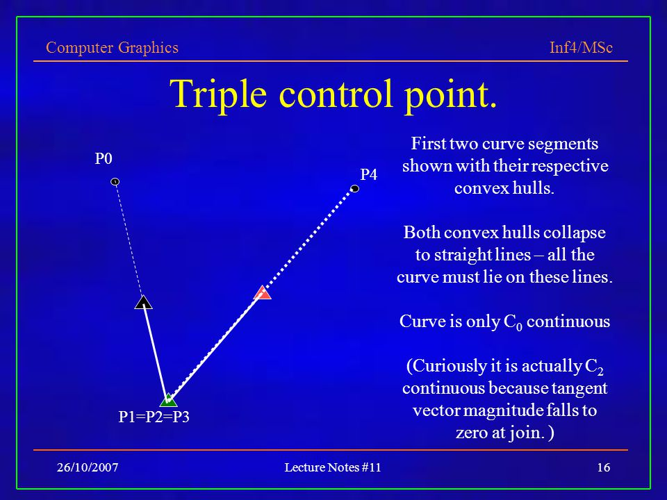 Computer Graphics Inf4/MSc 26/10/2007Lecture Notes #1116 Triple control point. First two curve segments shown with their respective convex hulls. Both