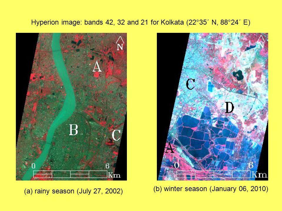 Hyperion image: bands 42, 32 and 21 for Kolkata (22°35´ N, 88°24´ E) (a) rainy season (July 27, 2002) (b) winter season (January 06, 2010)