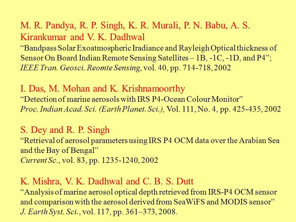 M. R. Pandya, R. P. Singh, K. R. Murali, P. N.
