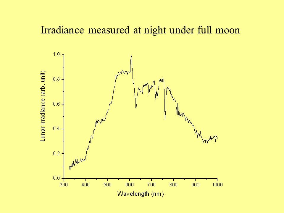 Irradiance measured at night under full moon