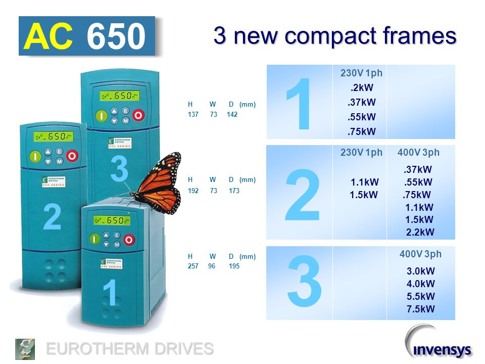 EUROTHERM DRIVES AC 650 small in size… … long on features built-in EMC compliant filters (up to 7.5kW, footprint >7.5kW) DIN rail or direct panel mounting (up to 7.5kW) pre-programmed applications