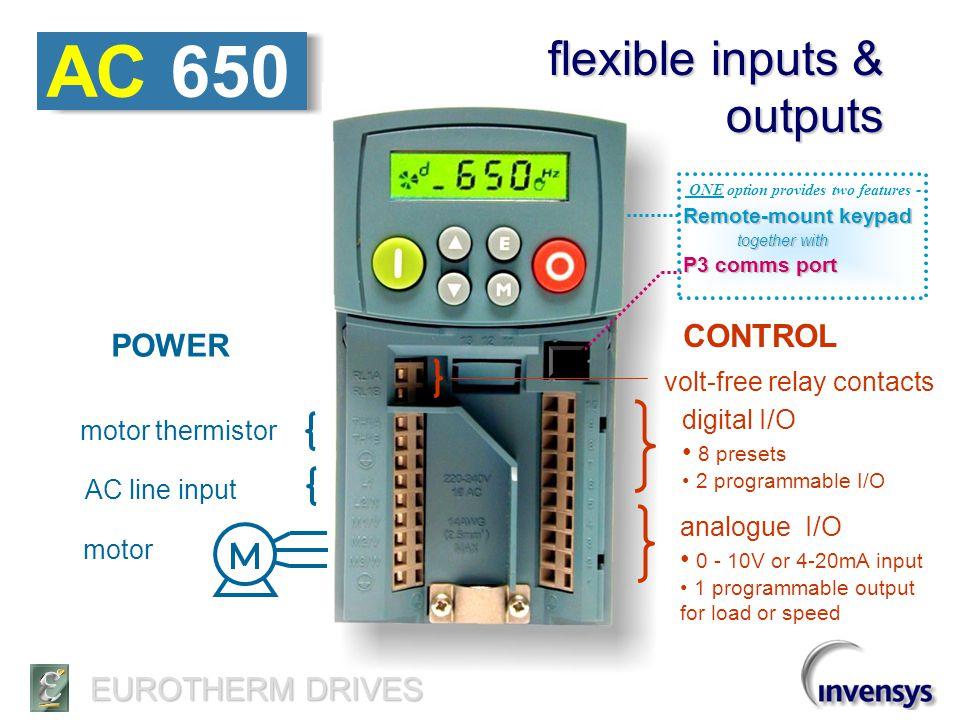 EUROTHERM DRIVES AC 650 230V.25 -.75 KW 1 2 3 230V 1.1-1.5 KW 380-460V.37-2.2 KW 380-460V 3.0-7.5 KW All New BookshelfFrames …up to 7.5kW 55(75)-90(110) KW 15(18.5)-22(30) KW30(37)-45(55) KW 11(15) KW C D E F above …7.5kW 380-460V (Ratings In Brackets) = Quadratic Fan Torque