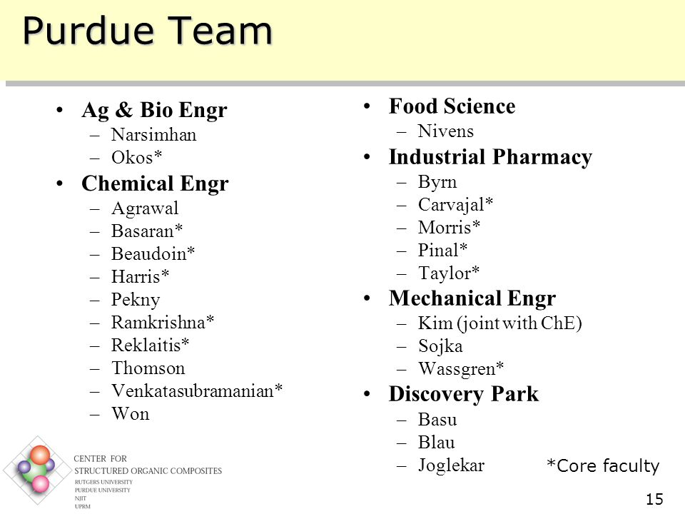 Center for Structured Organic Composites (C-SOC) Rutgers – NJIT – Purdue – UPRM 10/11/2005 15 Purdue Team Purdue Team Ag & Bio Engr –Narsimhan –Okos* Chemical Engr –Agrawal –Basaran* –Beaudoin* –Harris* –Pekny –Ramkrishna* –Reklaitis* –Thomson –Venkatasubramanian* –Won Food Science –Nivens Industrial Pharmacy –Byrn –Carvajal* –Morris* –Pinal* –Taylor* Mechanical Engr –Kim (joint with ChE) –Sojka –Wassgren* Discovery Park –Basu –Blau –Joglekar *Core faculty