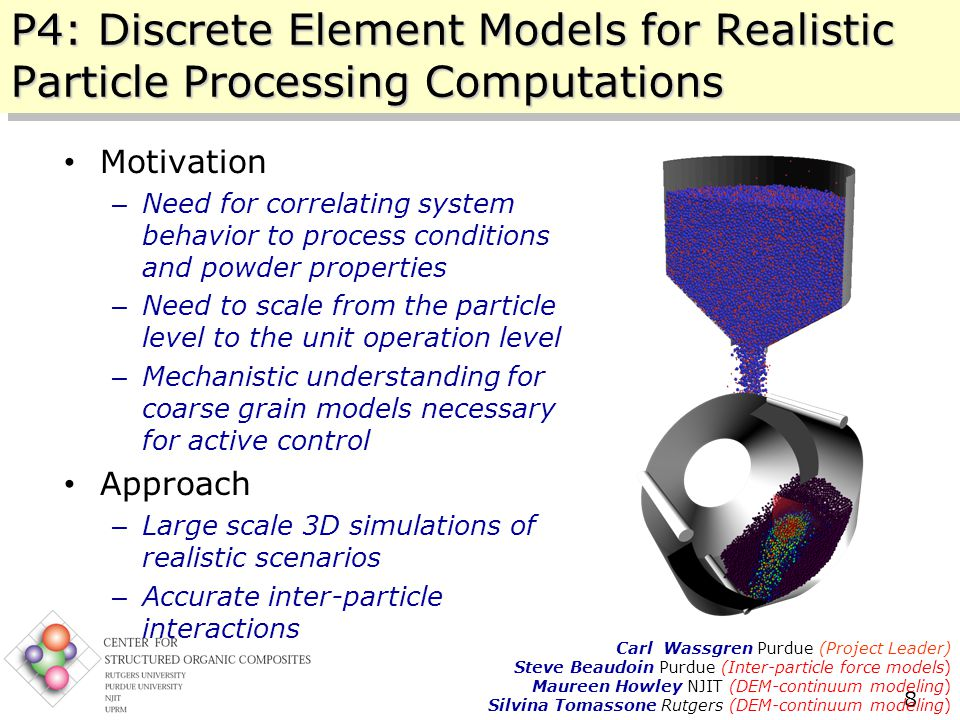 Center for Structured Organic Composites (C-SOC) Rutgers – NJIT – Purdue – UPRM 10/11/2005 8 8 P4: Discrete Element Models for Realistic Particle Processing Computations Motivation – Need for correlating system behavior to process conditions and powder properties – Need to scale from the particle level to the unit operation level – Mechanistic understanding for coarse grain models necessary for active control Approach – Large scale 3D simulations of realistic scenarios – Accurate inter-particle interactions Carl Wassgren Purdue (Project Leader) Steve Beaudoin Purdue (Inter-particle force models) Maureen Howley NJIT (DEM-continuum modeling) Silvina Tomassone Rutgers (DEM-continuum modeling)