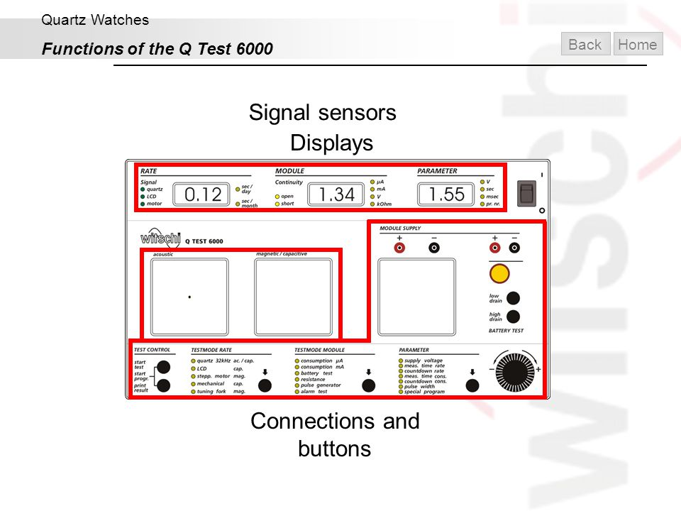 Quartz Watches Functions of the Q Test 6000 Displays Signal sensors Connections and buttons BackHome