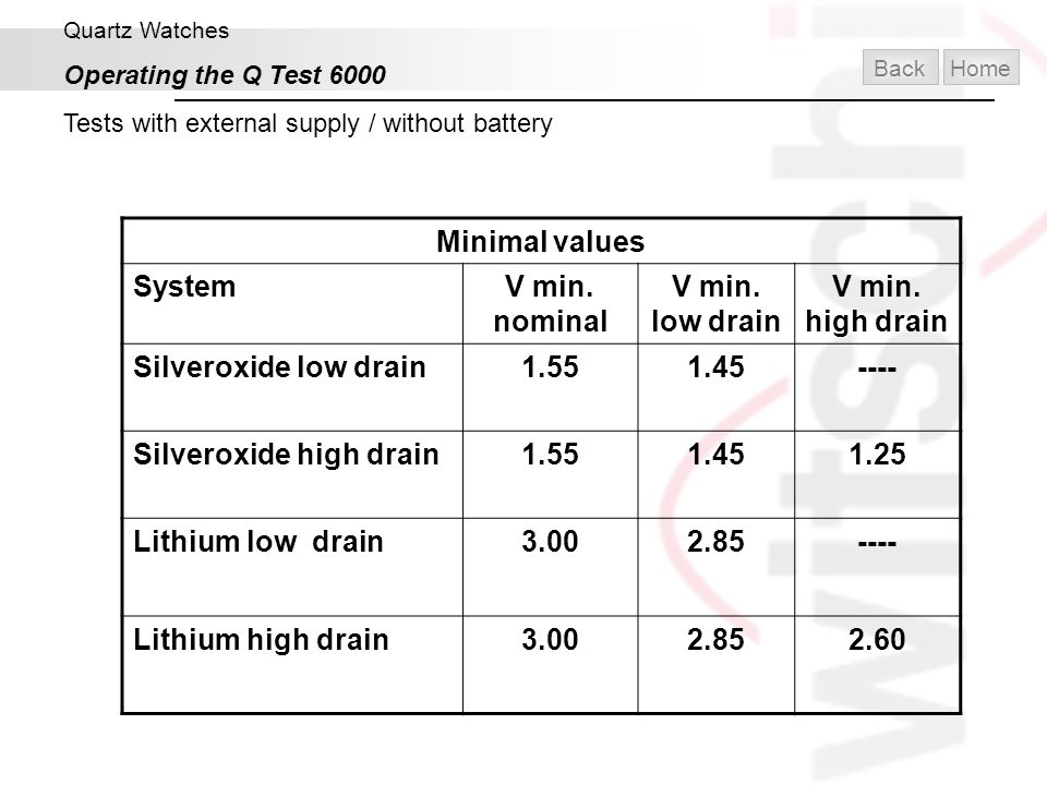 Quartz Watches Operating the Q Test 6000 Tests with external supply / without battery Minimal values SystemV min. nominal V min. low drain V min. high