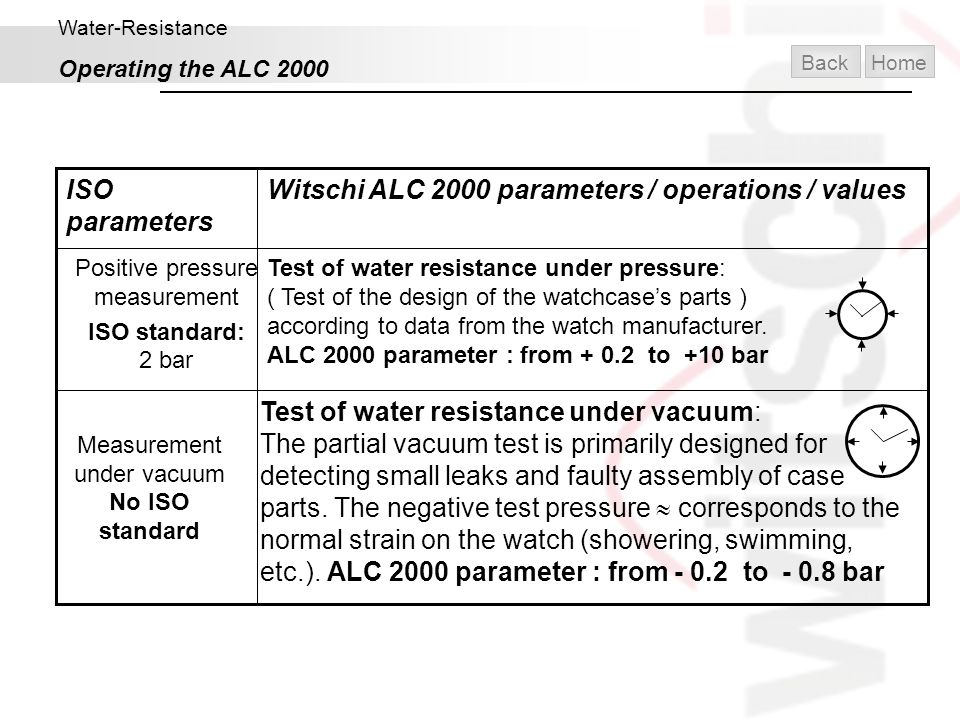 Water-Resistance Operating the ALC 2000 Witschi ALC 2000 parameters / operations / valuesISO parameters Test of water resistance under vacuum: The par