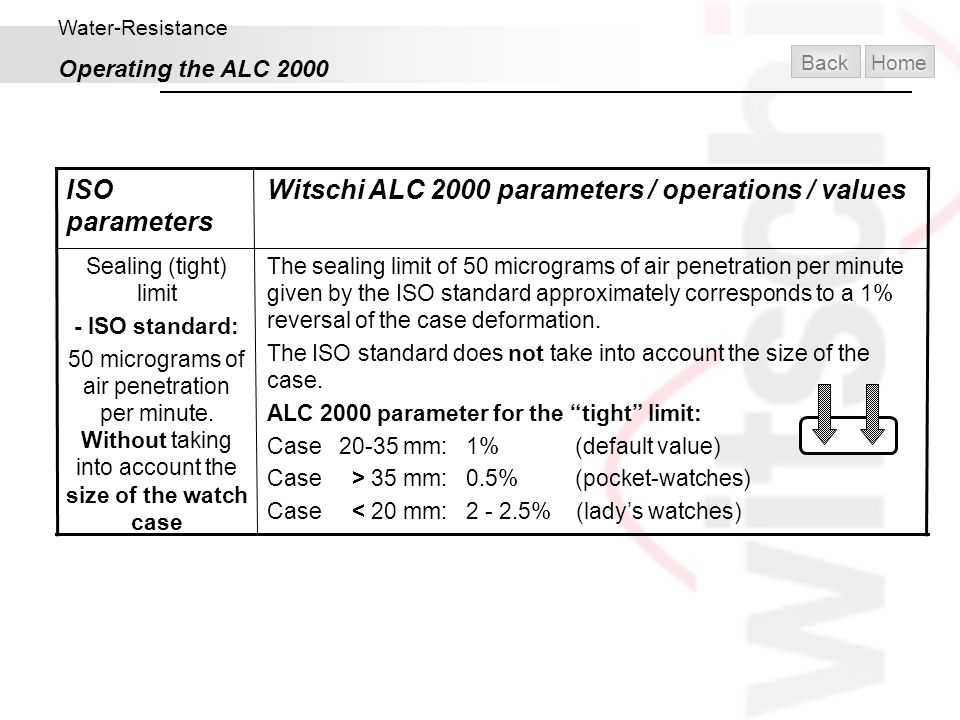 Water-Resistance Operating the ALC 2000 Witschi ALC 2000 parameters / operations / valuesISO parameters The sealing limit of 50 micrograms of air pene
