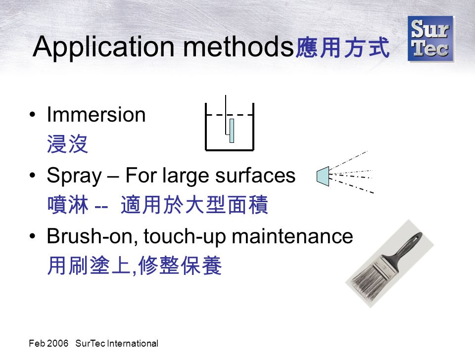 Feb 2006 SurTec International Application methods 應用方式 Immersion 浸沒 Spray – For large surfaces 噴淋 -- 適用於大型面積 Brush-on, touch-up maintenance 用刷塗上, 修整保養