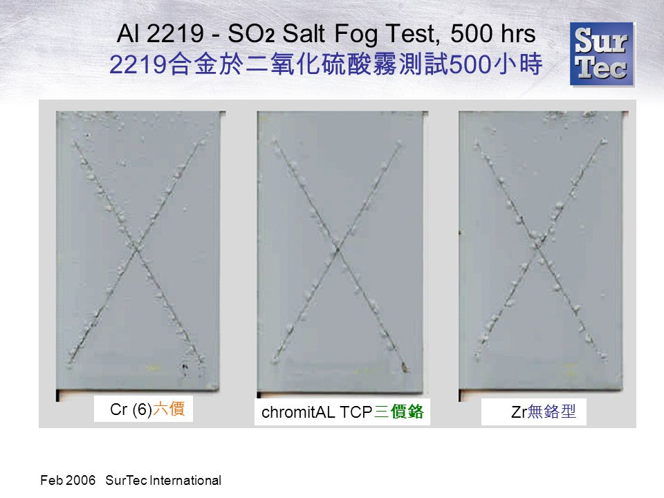 Feb 2006 SurTec International Al 2219 - SO 2 Salt Fog Test, 500 hrs 2219 合金於二氧化硫酸霧測試 500 小時 Cr (6) 六價 chromitAL TCP 三價鉻 Zr 無鉻型