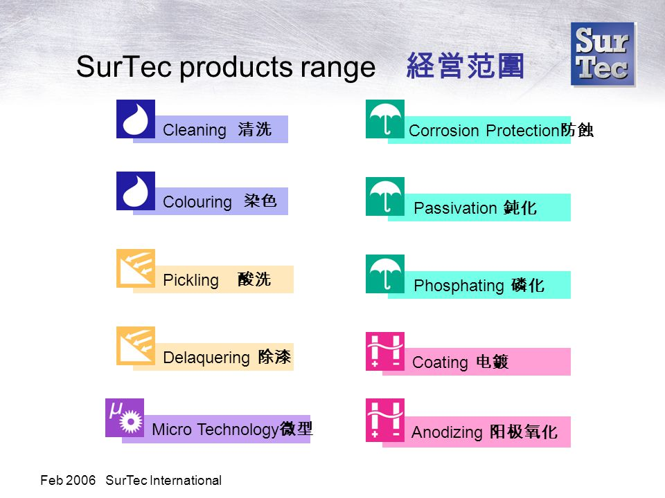 Feb 2006 SurTec International SurTec products range 経営范圍 Pickling 酸洗 Delaquering 除漆 Corrosion Protection 防蝕 Passivation 鈍化 Phosphating 磷化 Coating 电鍍 Micro Technology 微型 Cleaning 清洗 Colouring 染色 Anodizing 阳极氧化