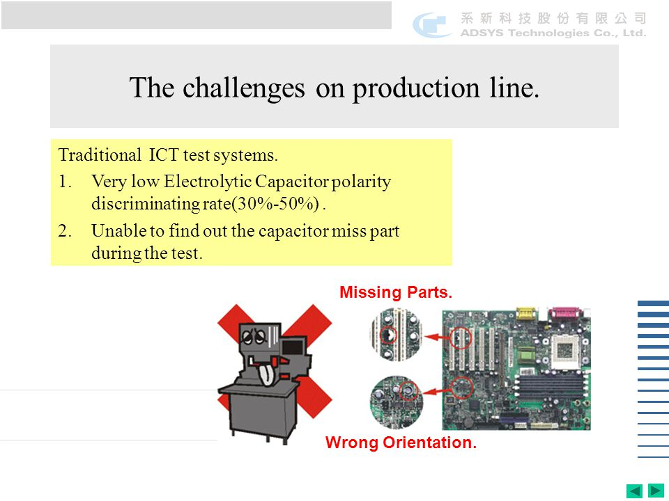 The challenges on production line. Traditional ICT test systems. 1.Very low Electrolytic Capacitor polarity discriminating rate(30%-50%). 2.Unable to