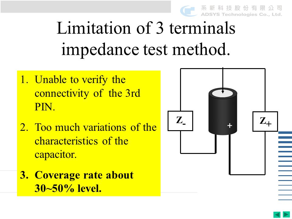 1.Unable to verify the connectivity of the 3rd PIN. 2.Too much variations of the characteristics of the capacitor. 3.Coverage rate about 30~50% level.