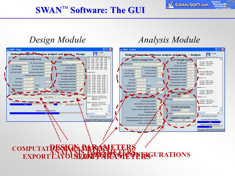 SWAN ™ Software: The GUI Design ModuleAnalysis Module COMPUTATION PARAMETERS EXPORT LAYOUT (DXF) DESIGN PARAMETERS SLOT PARAMETERS FEEDING CONFIGURATI