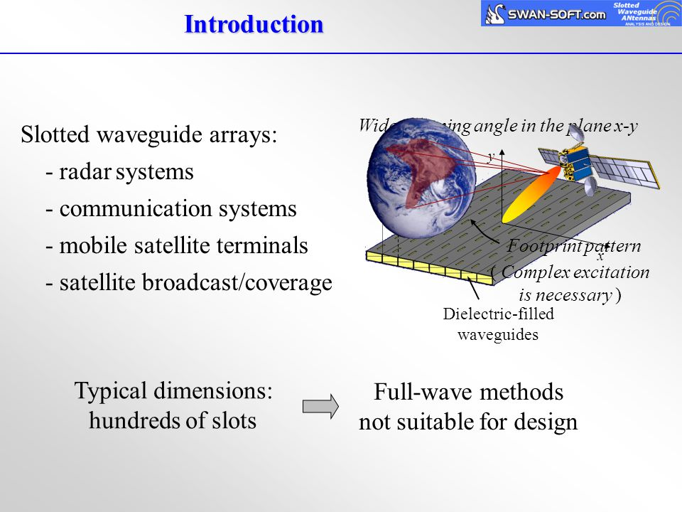 Slotted waveguide arrays: - radar systems - communication systems - mobile satellite terminals - satellite broadcast/coverage Dielectric-filled wavegu