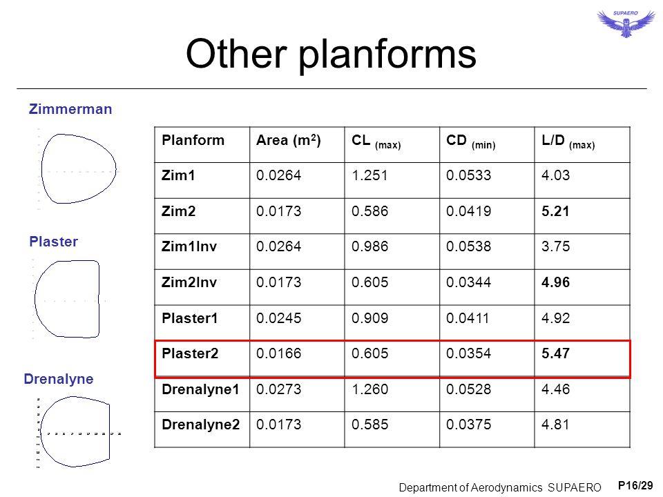 Zimmerman PlanformArea (m 2 )CL (max) CD (min) L/D (max) Zim10.02641.2510.05334.03 Zim20.01730.5860.04195.21 Zim1Inv0.02640.9860.05383.75 Zim2Inv0.017