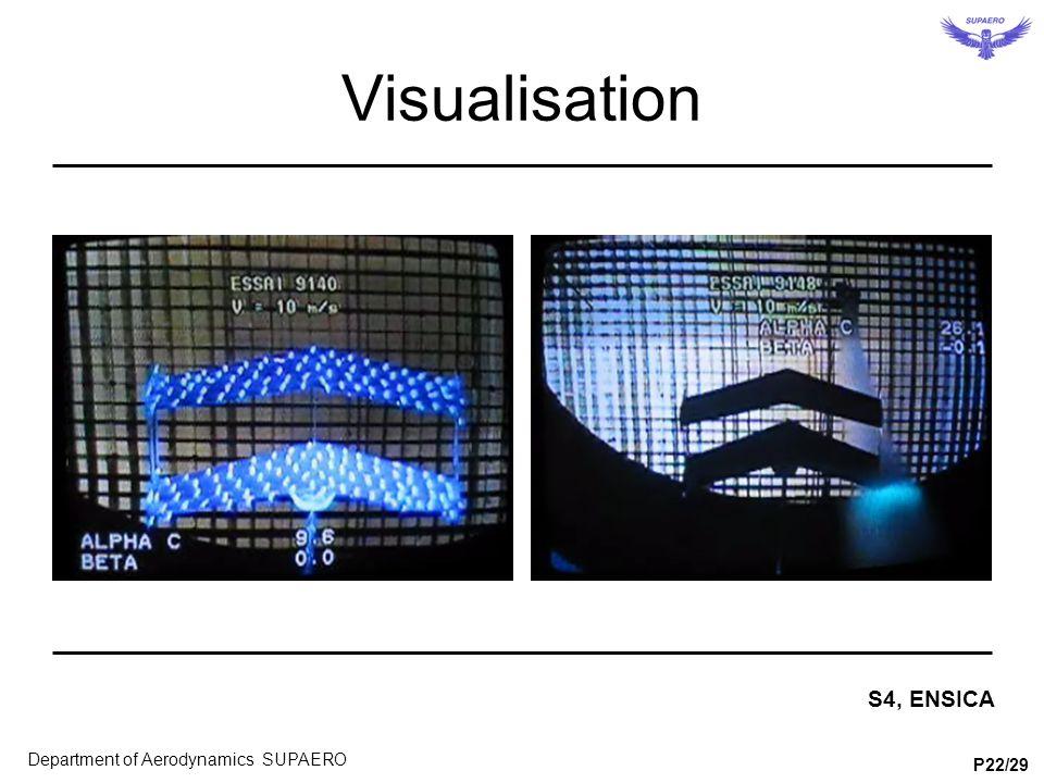 Visualisation S4, ENSICA Department of Aerodynamics SUPAERO P22/29
