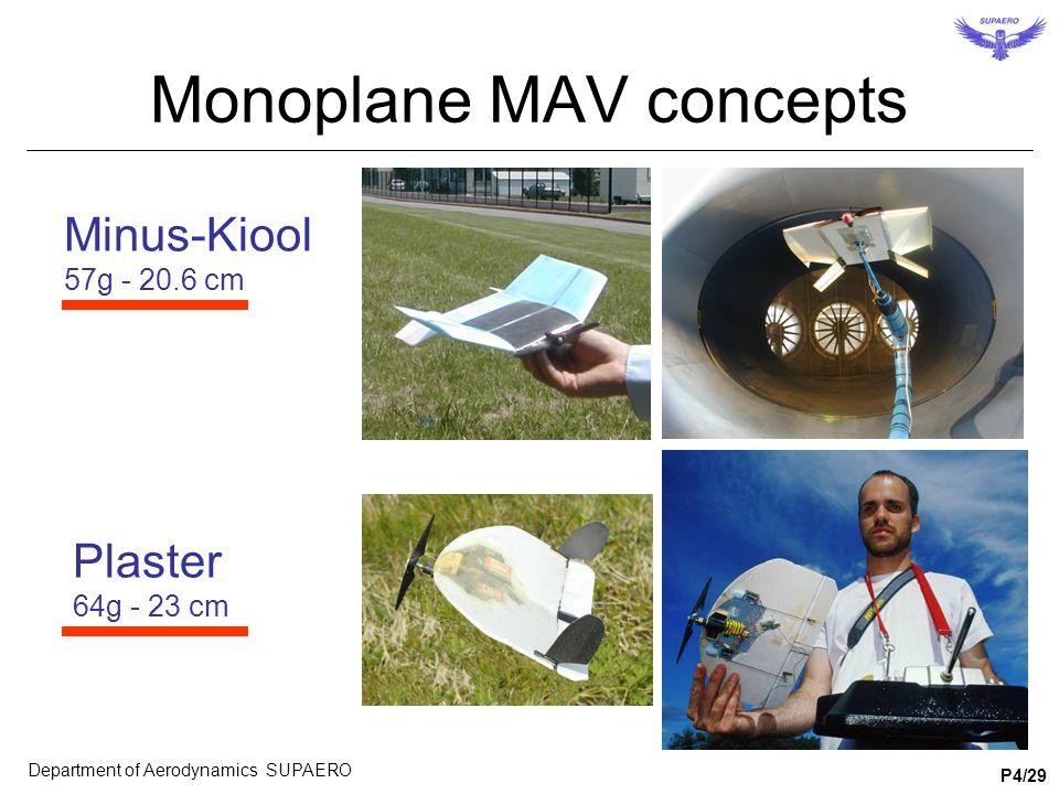 Monoplane MAV concepts Minus-Kiool 57g - 20.6 cm Plaster 64g - 23 cm Department of Aerodynamics SUPAERO P4/29