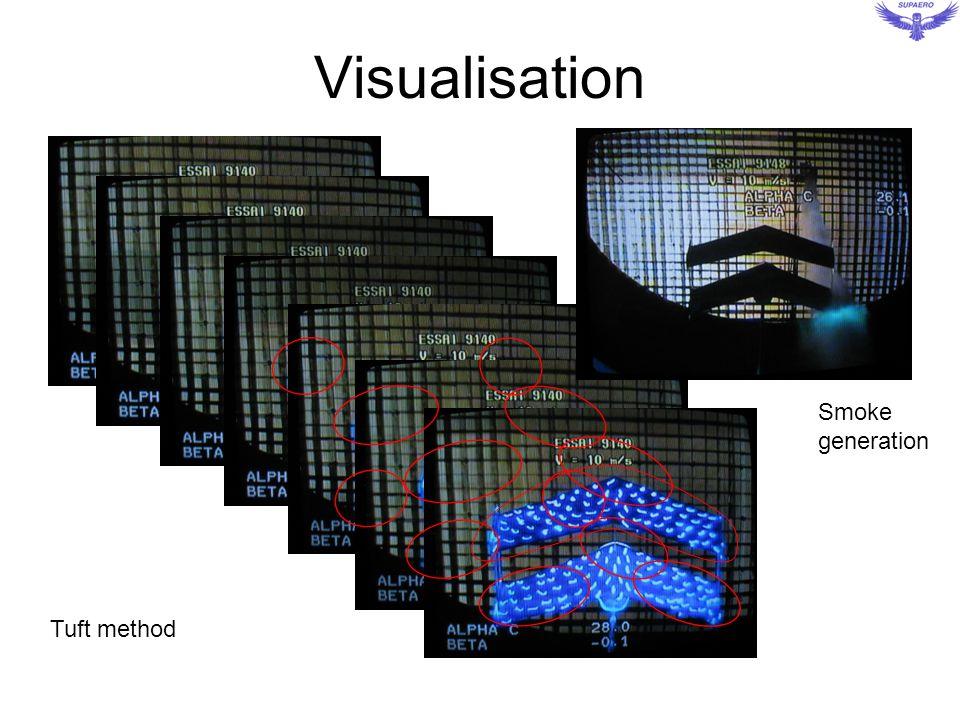 Visualisation Tuft method Smoke generation