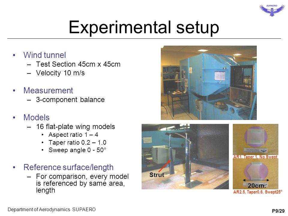 Experimental setup Wind tunnel –Test Section 45cm x 45cm –Velocity 10 m/s Measurement –3-component balance Models –16 flat-plate wing models Aspect ra