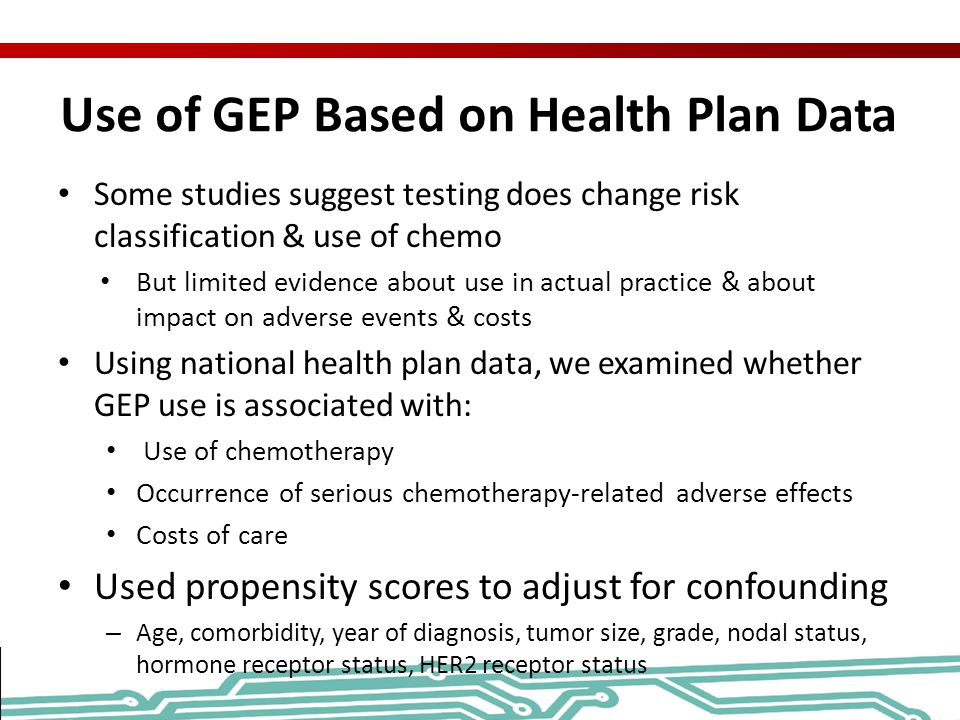 Use of GEP Based on Health Plan Data Some studies suggest testing does change risk classification & use of chemo But limited evidence about use in act