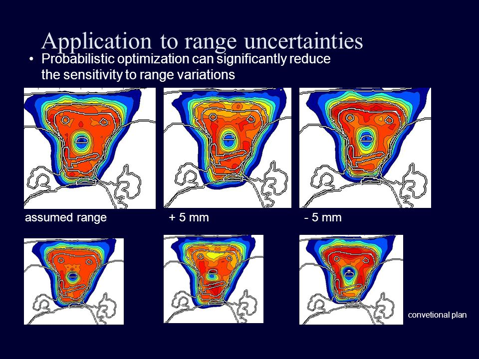 Application to range uncertainties assumed range+ 5 mm- 5 mm Probabilistic optimization can significantly reduce the sensitivity to range variations convetional plan