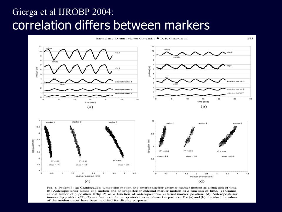 Gierga et al IJROBP 2004: correlation differs between markers