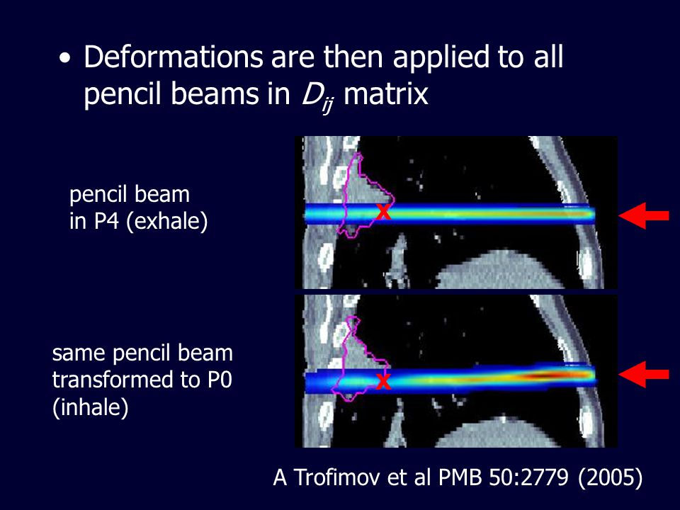 Deformations are then applied to all pencil beams in D ij matrix pencil beam in P4 (exhale) same pencil beam transformed to P0 (inhale) x x A Trofimov et al PMB 50:2779 (2005)