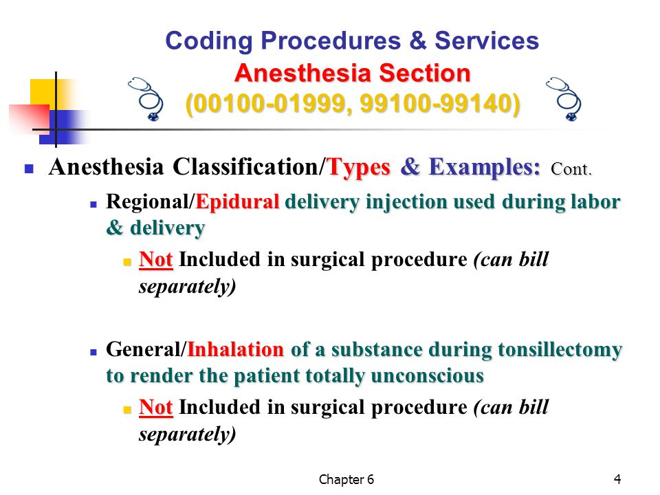 Chapter 635 Anesthesia for arthroscopic procedure of knee joint.