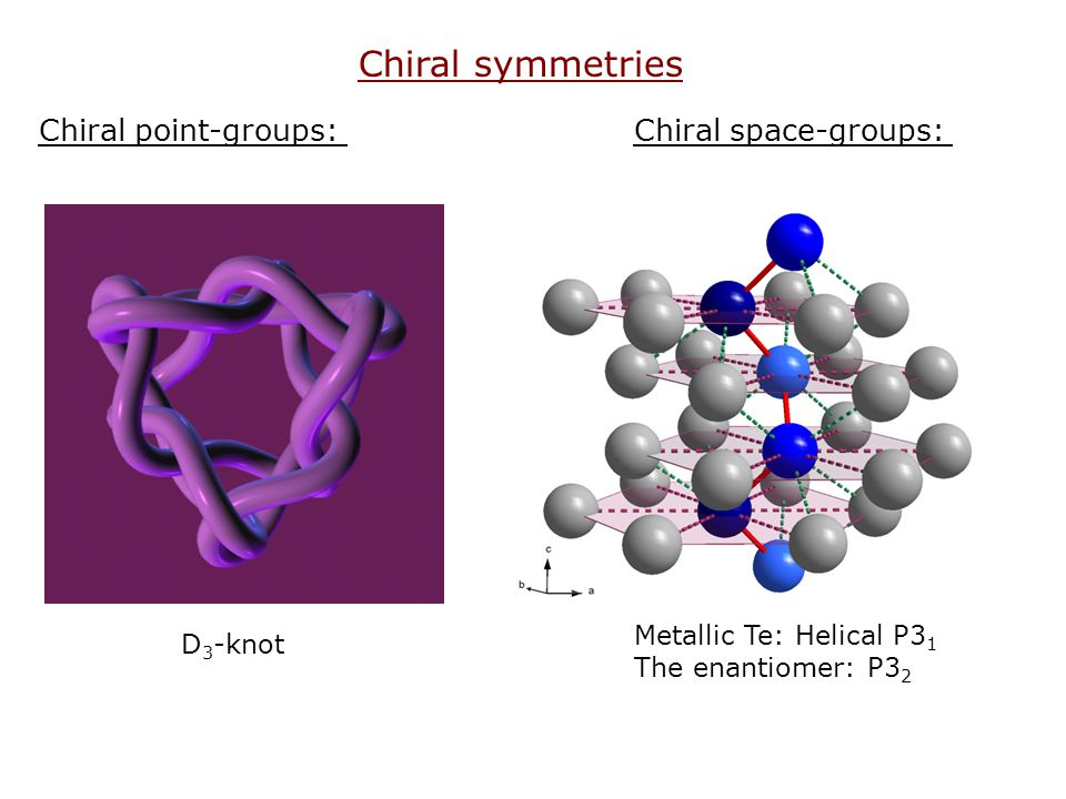 Chiral symmetries Chiral point-groups:Chiral space-groups: Metallic Te: Helical P3 1 The enantiomer: P3 2 D 3 -knot